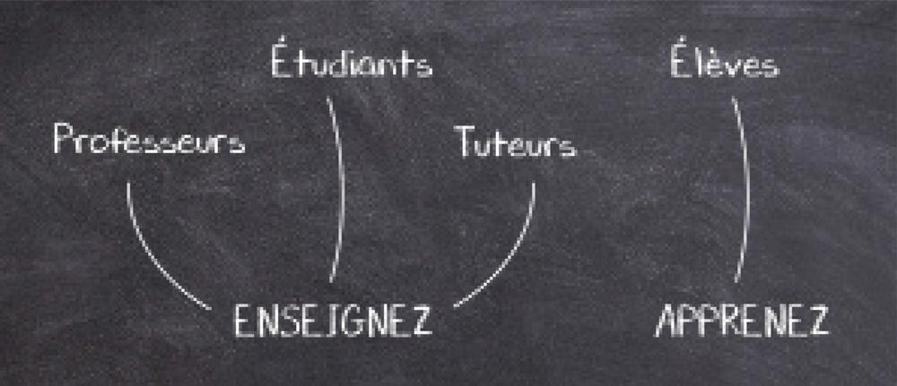 Enseignez / Apprenez